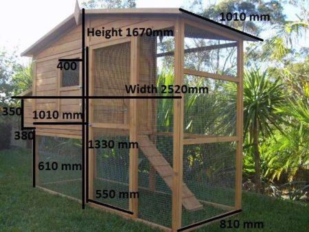 manor dimensions