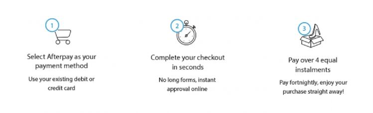 Select afterpay as your payment method